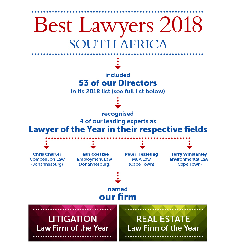 Cliffe Dekker Hofmeyr - Best Lawyers 2018 South Africa honours CDH's